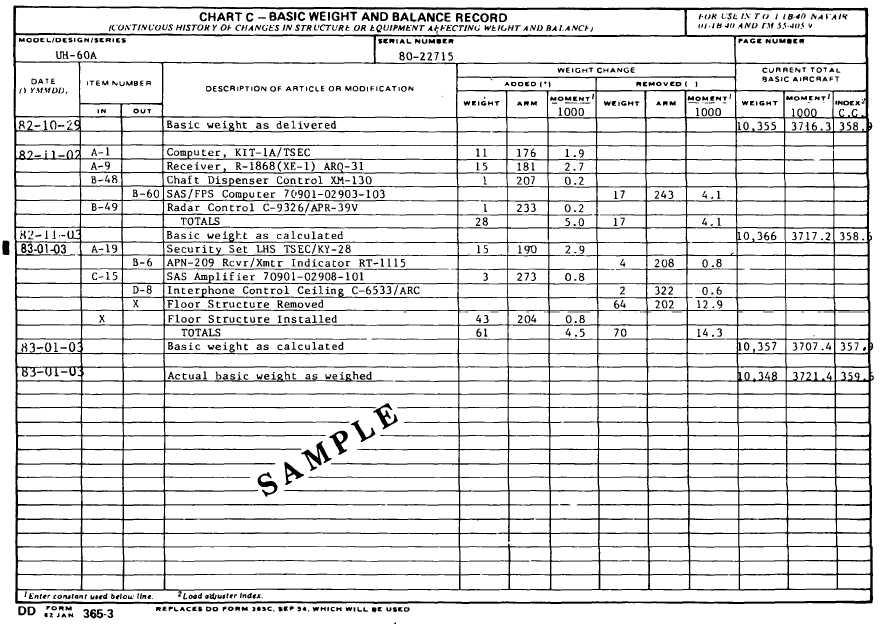 Car maintenance record sheet 15
